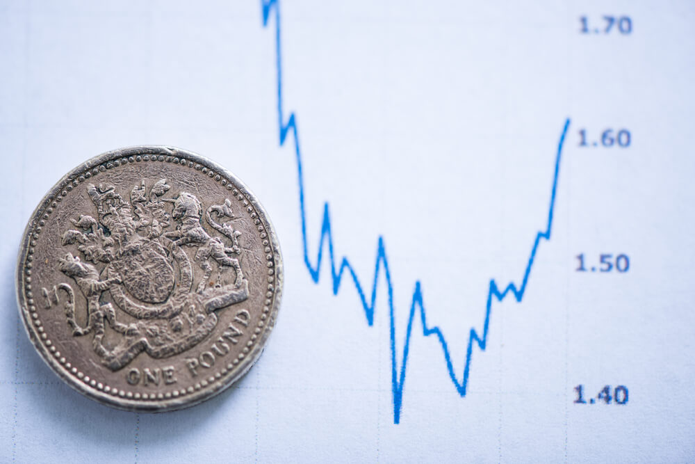 Pound rates begin to improve