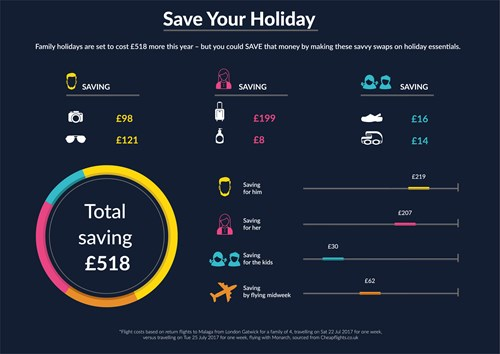 Save Your Holiday Infographic