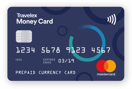 Graphic detailing a Travelex Moeny Card